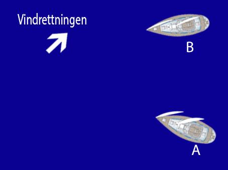 Hvilken av seilbåtene skal vike?