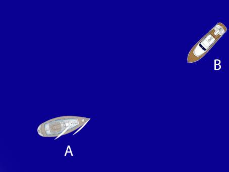 En seilbåt, som bare bruker seil til fremdrift, og en motorbåt, har kryssende kurs. Hvordan skal partene forholde seg til hverandre?